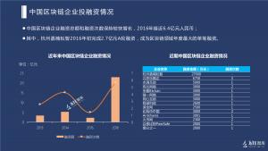 中国のブロックチェーン産業について