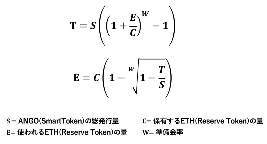 BANCOR計算仮想通貨