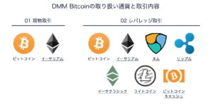 DMMビットコインレバレッジ