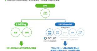 LINE仮想通貨